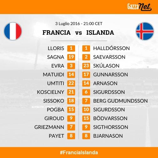 Francia Islanda