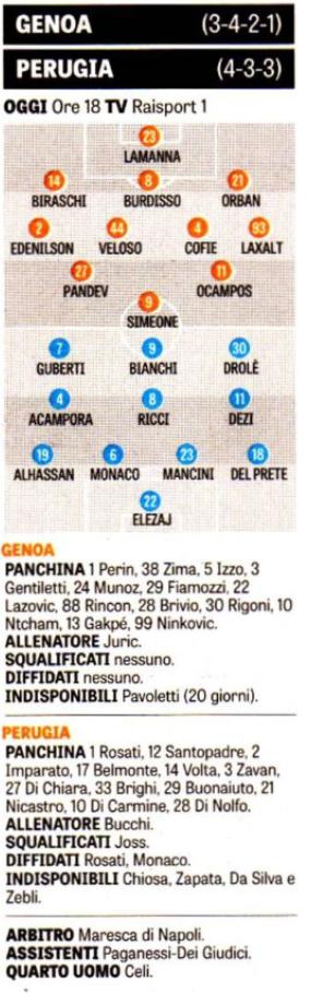 Genoa Perugia Gazzetta dello Sport