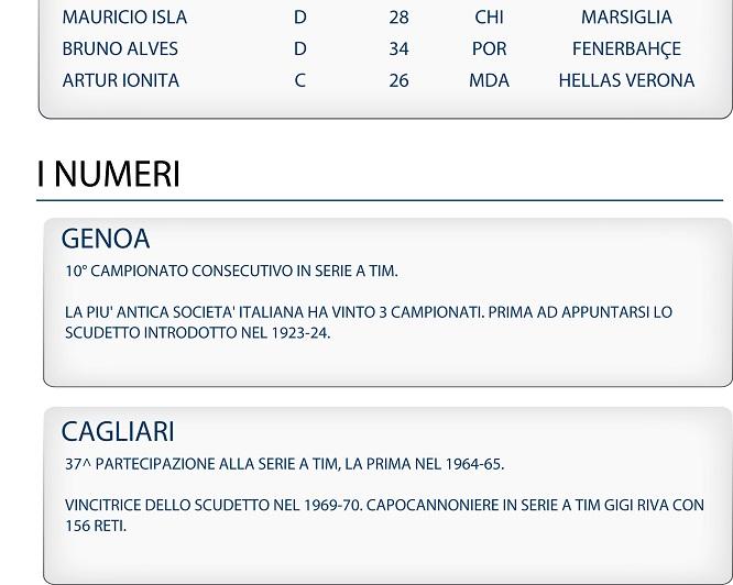 Serie A 2016-17 - 01A GEN-CAG (pre)-5