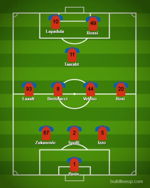 Ballardini 3-4-1-2
