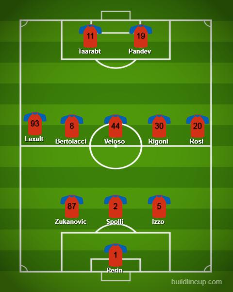 Ballardini 3-5-2