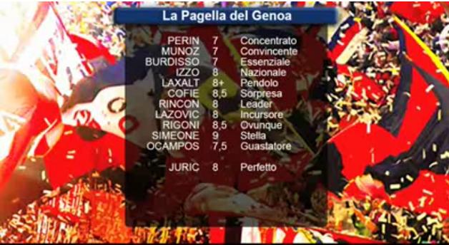 Le pagelle del giornalista Giovanni Porcella Genoa-Juventus (Primocanale)