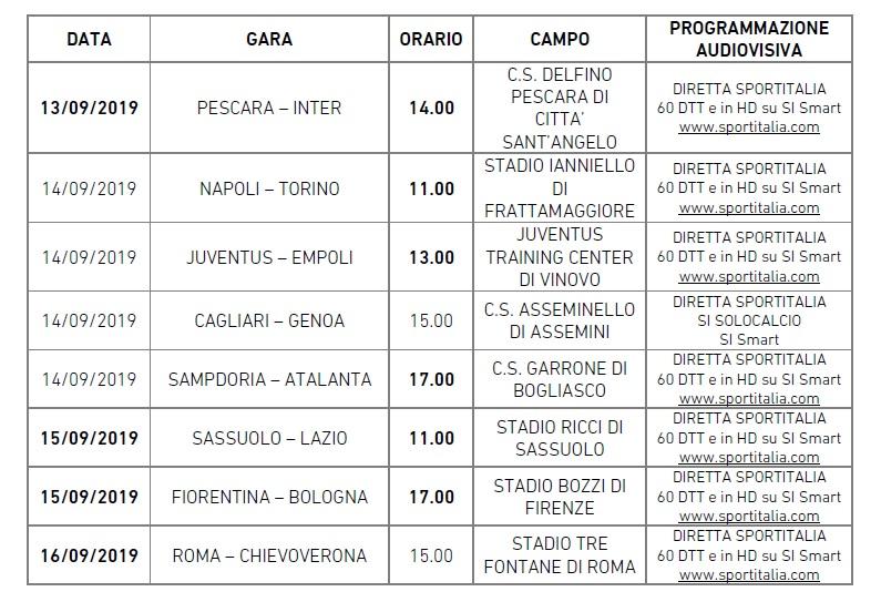 Campionato Primavera 1: sabato il Genoa debutterà a ...